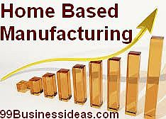 Profitable Home Based Manufacturing Business Ideas