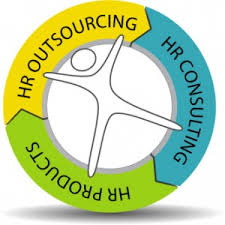 human resource consulting business
